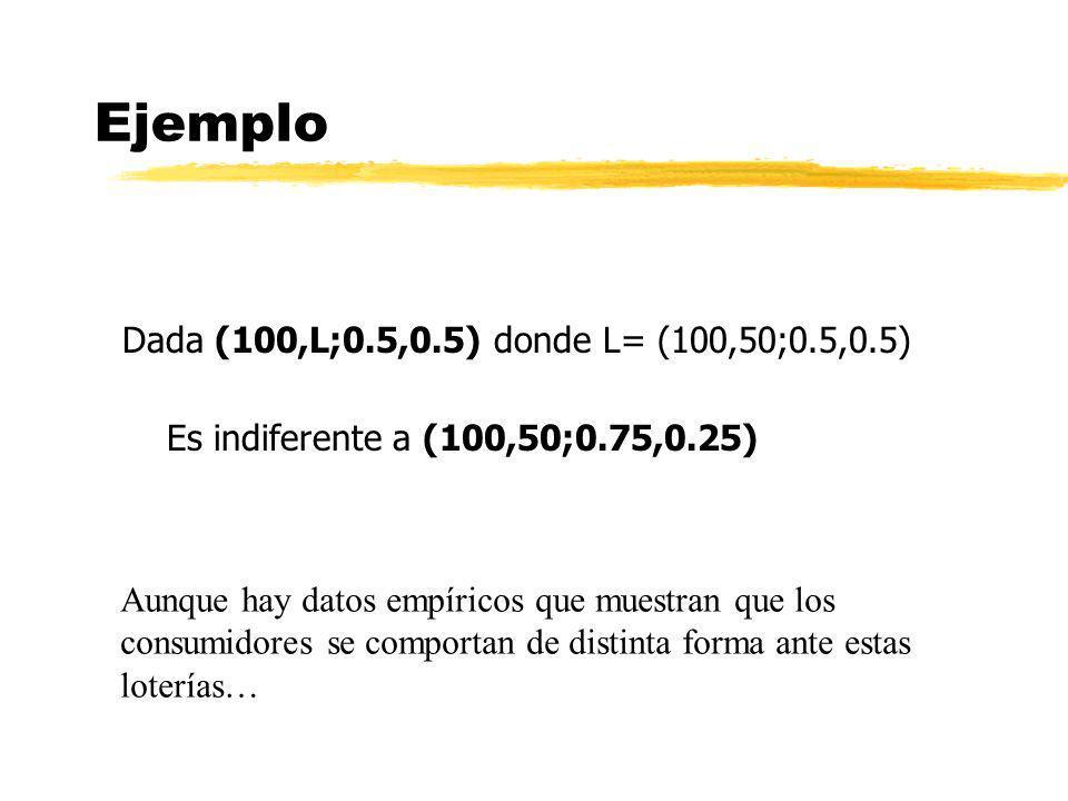 Ejemplo Dada (100,L;0.5,0.5) donde L= (100,50;0.5,0.5)