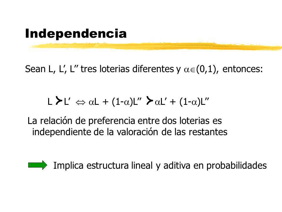 IndependenciaSean L, L', L'' tres loterias diferentes y (0,1), entonces: L L'  L + (1-)L'' L' + (1-)L''