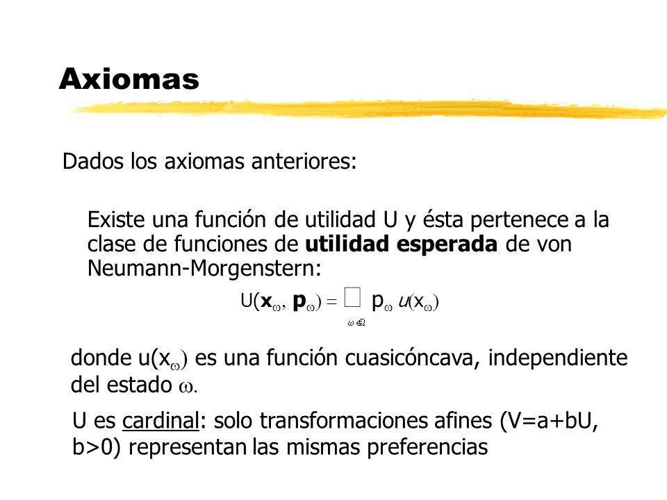 Axiomas Dados los axiomas anteriores: