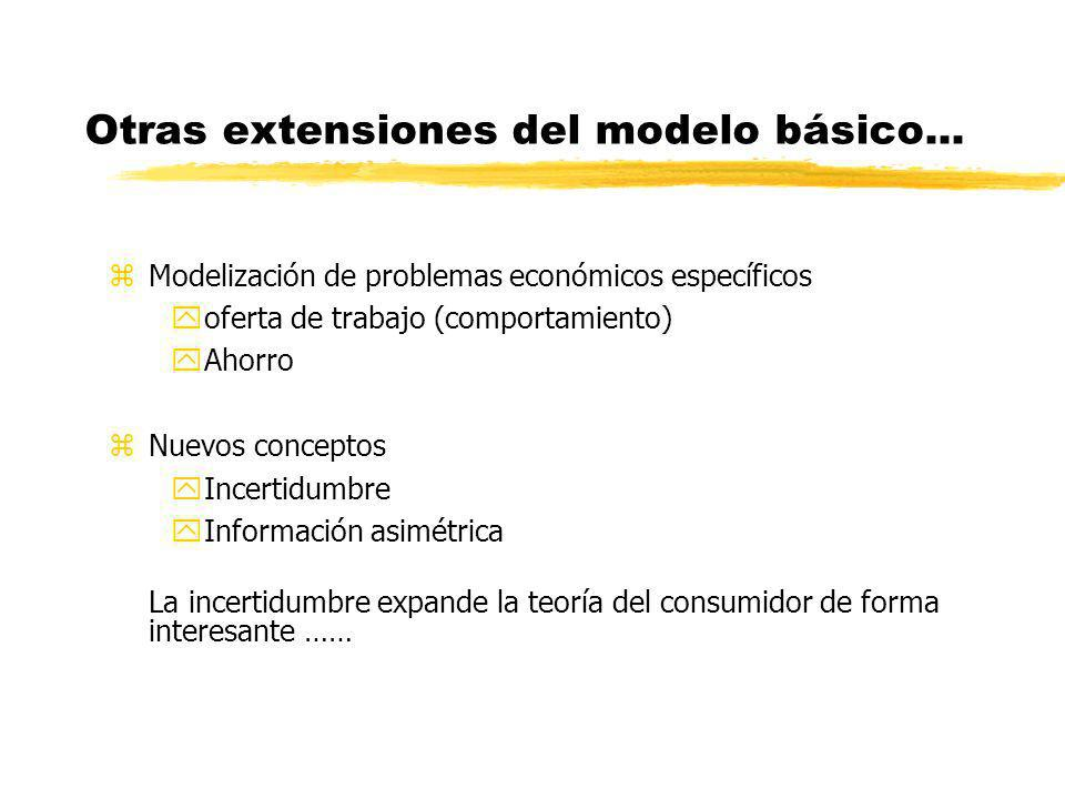 Otras extensiones del modelo básico...