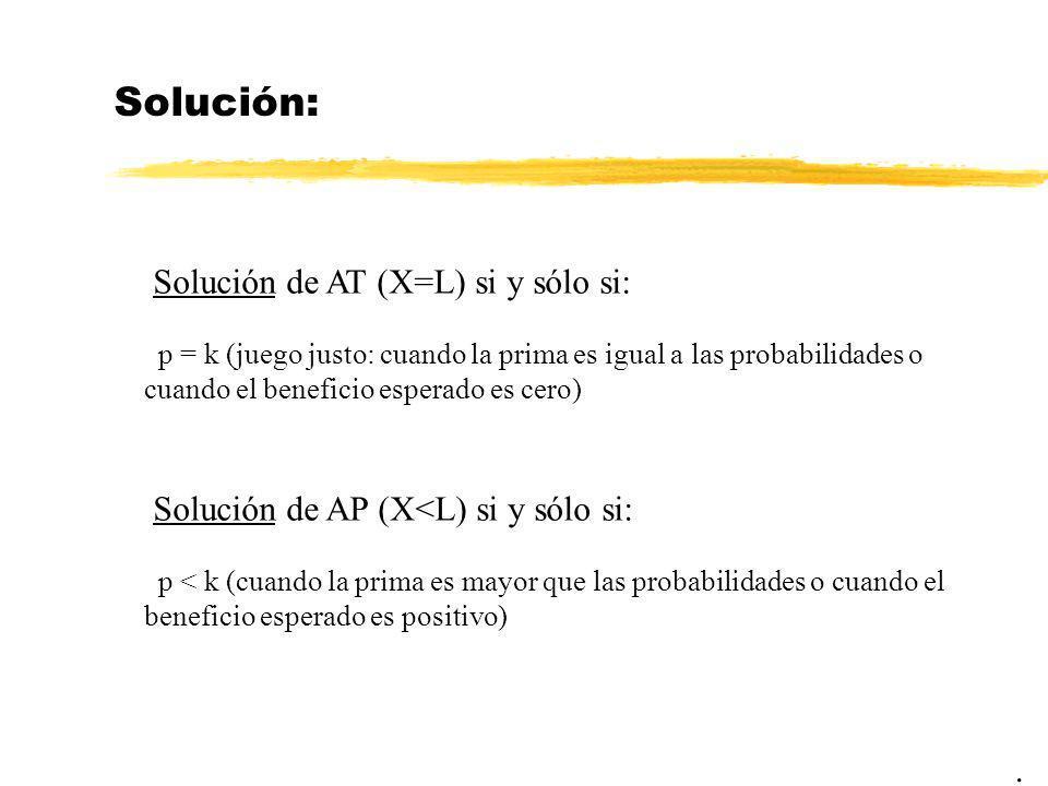 Solución: Solución de AT (X=L) si y sólo si: