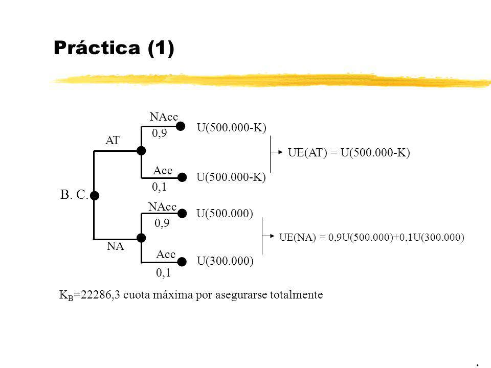 Práctica (1)        . B. C. NAcc U(500.000-K) 0,9 AT