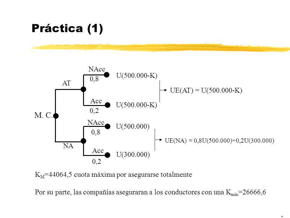 Práctica (1)        . M. C. NAcc U(500.000-K) 0,8 AT