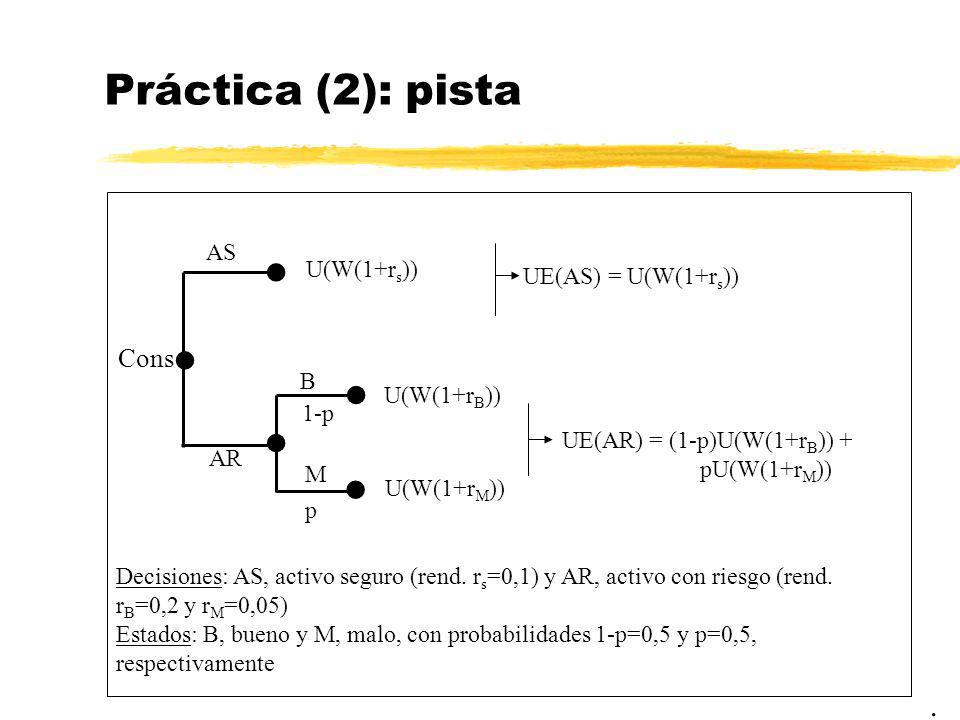 Práctica (2): pista  . Cons AS U(W(1+rs)) UE(AS) = U(W(1+rs)) B