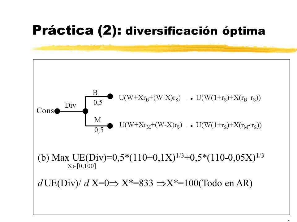 Práctica (2): diversificación óptima