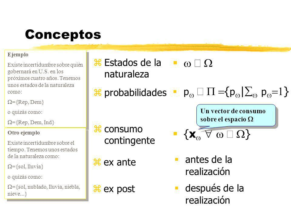 Conceptos w Î W {xw  w Î W} Estados de la naturaleza