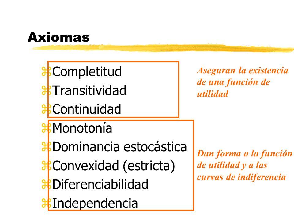 Dominancia estocástica Convexidad (estricta) Diferenciabilidad