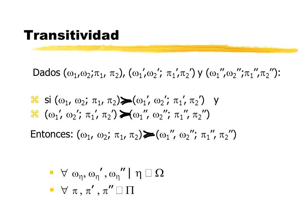 Transitividad  , ' , '' |  Î W   , ' , '' Î P