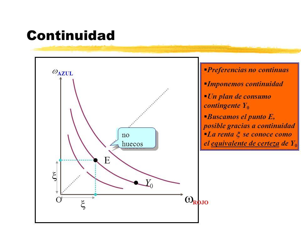 Continuidad ROJO E Y0 x x AZUL O Preferencias no contínuas