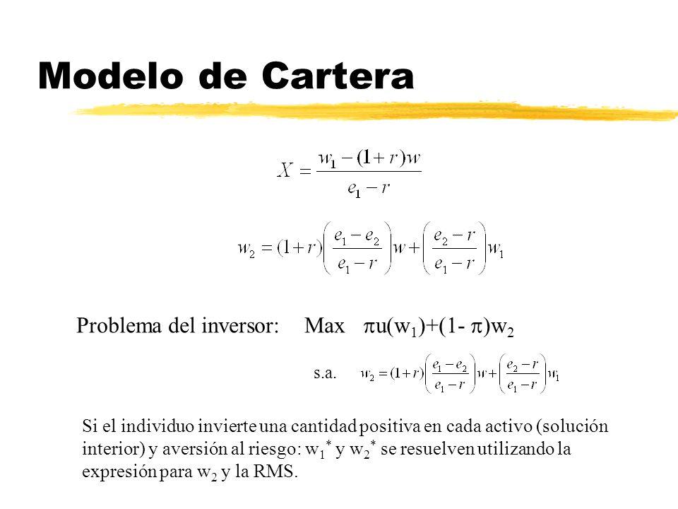 Modelo de Cartera Problema del inversor: Max u(w1)+(1- )w2 s.a.