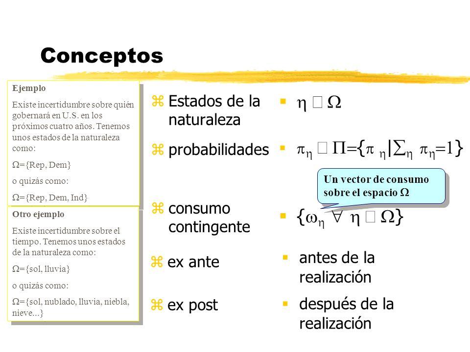 Conceptos  Î W {   Î W} Estados de la naturaleza