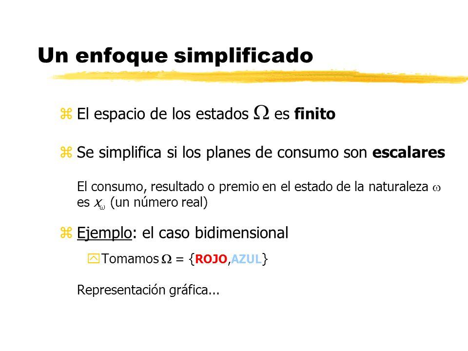 Un enfoque simplificado