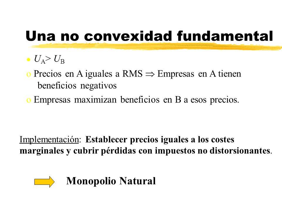 Una no convexidad fundamental
