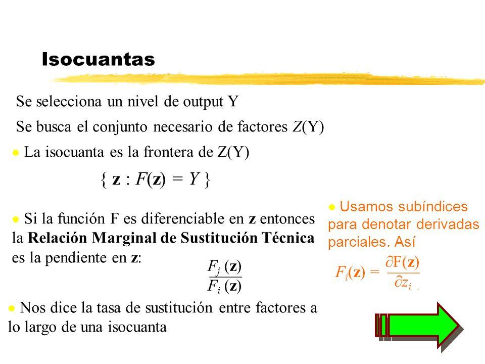 Isocuantas { z : F(z) = Y } Se selecciona un nivel de output Y