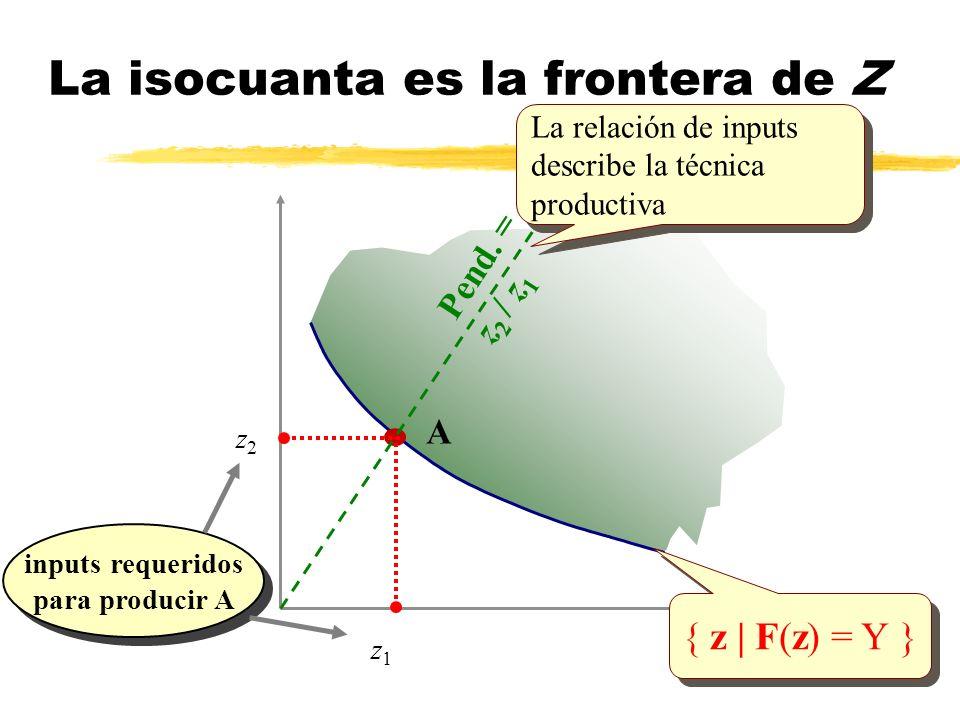 La isocuanta es la frontera de Z