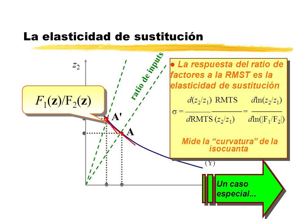 La elasticidad de sustitución