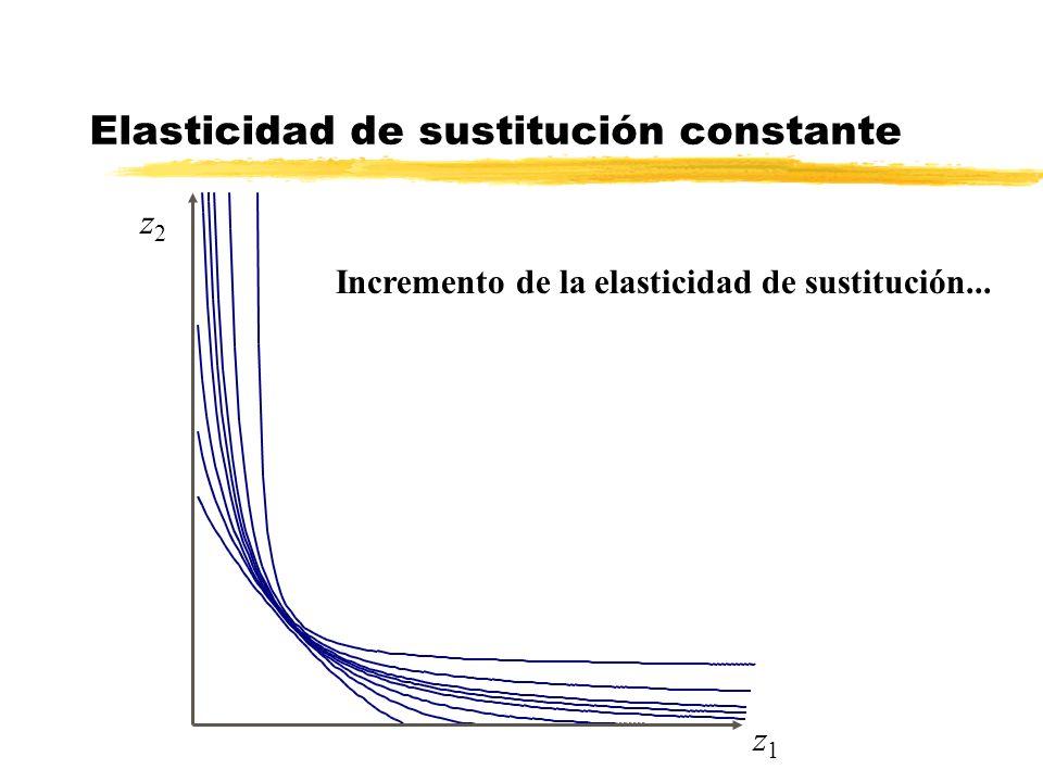 Elasticidad de sustitución constante
