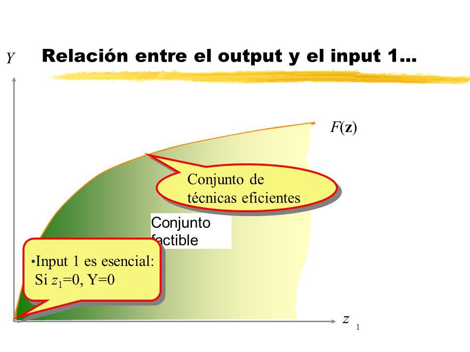 Relación entre el output y el input 1...