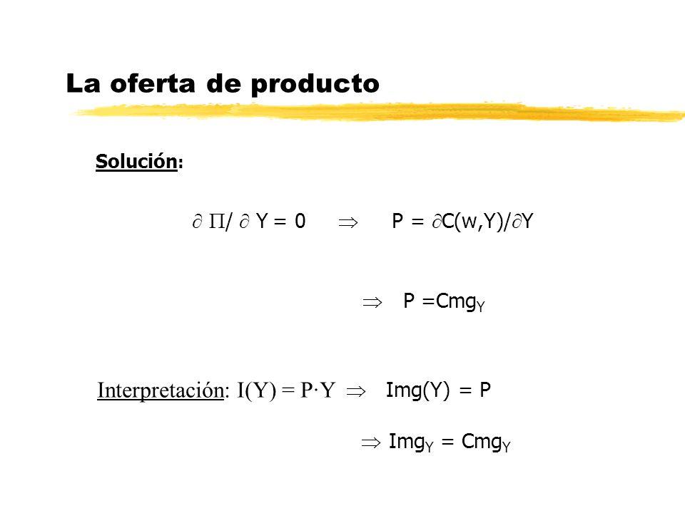 La oferta de producto Interpretación: I(Y) = P·Y  Img(Y) = P