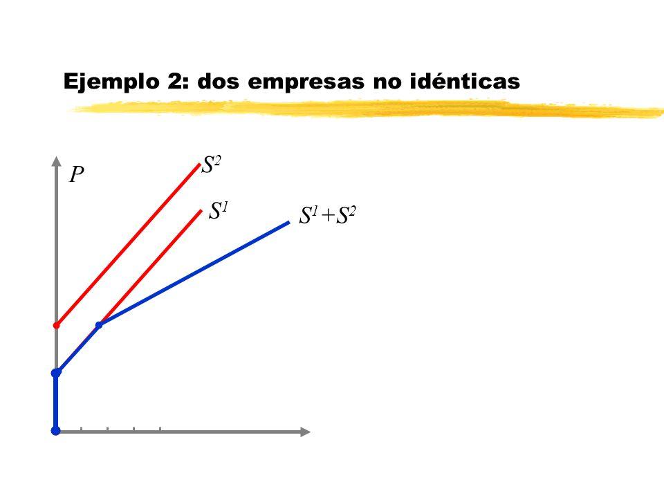 Ejemplo 2: dos empresas no idénticas