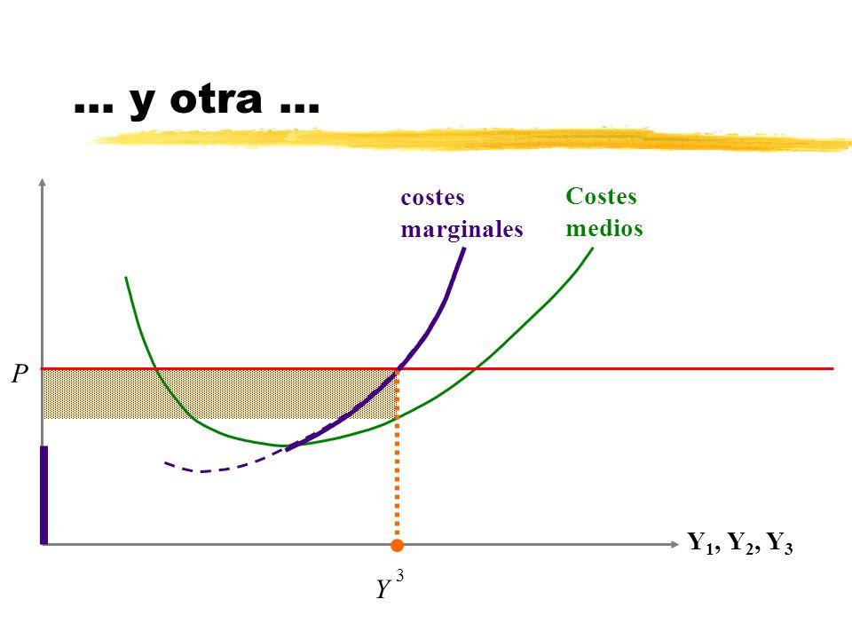 ... y otra ... costes marginales Costes medios P Y1, Y2, Y3 3 Y