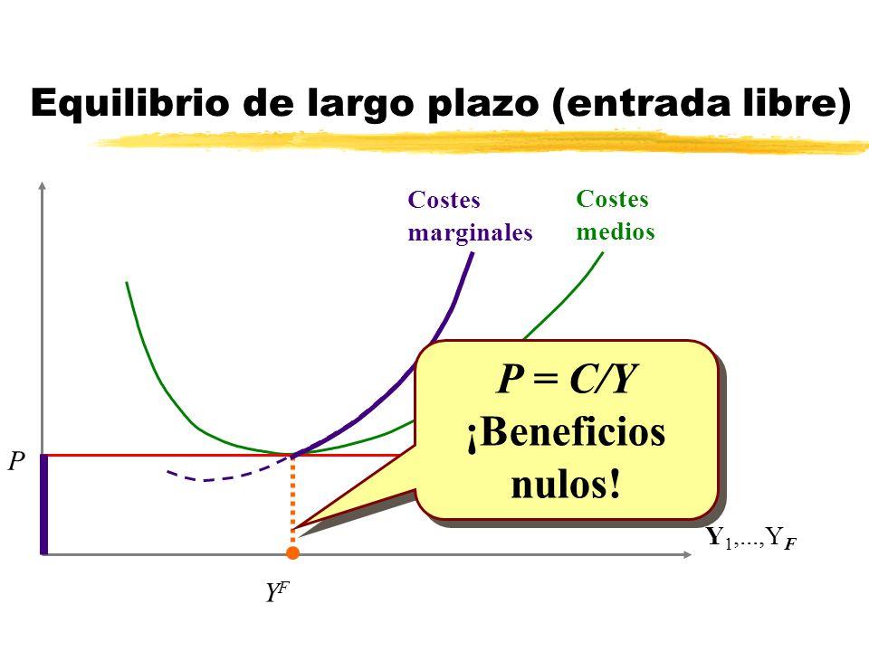 Equilibrio de largo plazo (entrada libre)