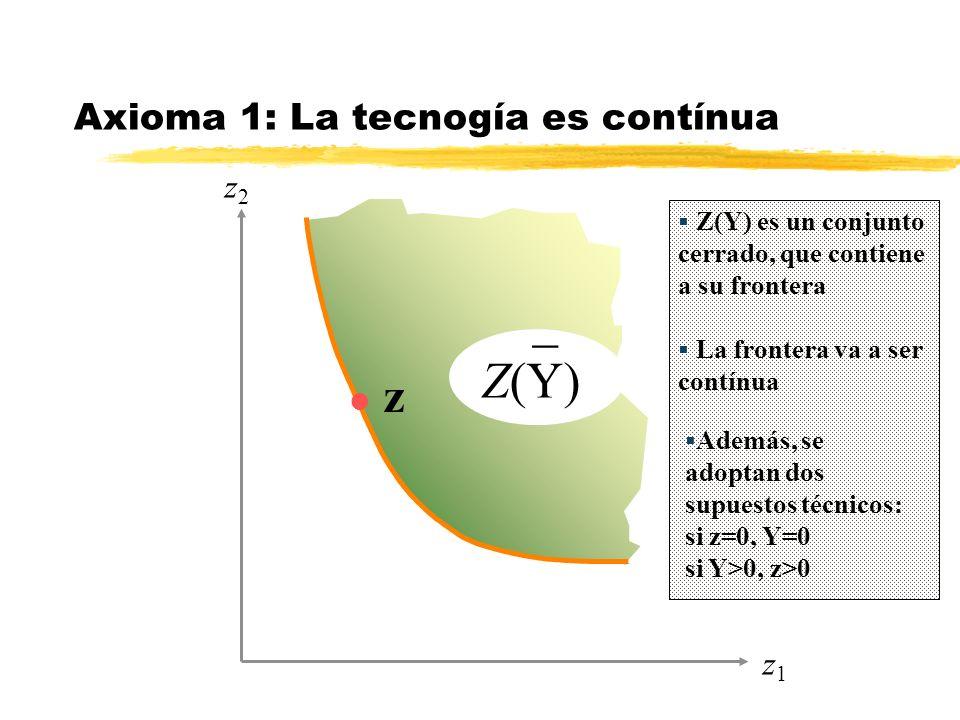 Axioma 1: La tecnogía es contínua