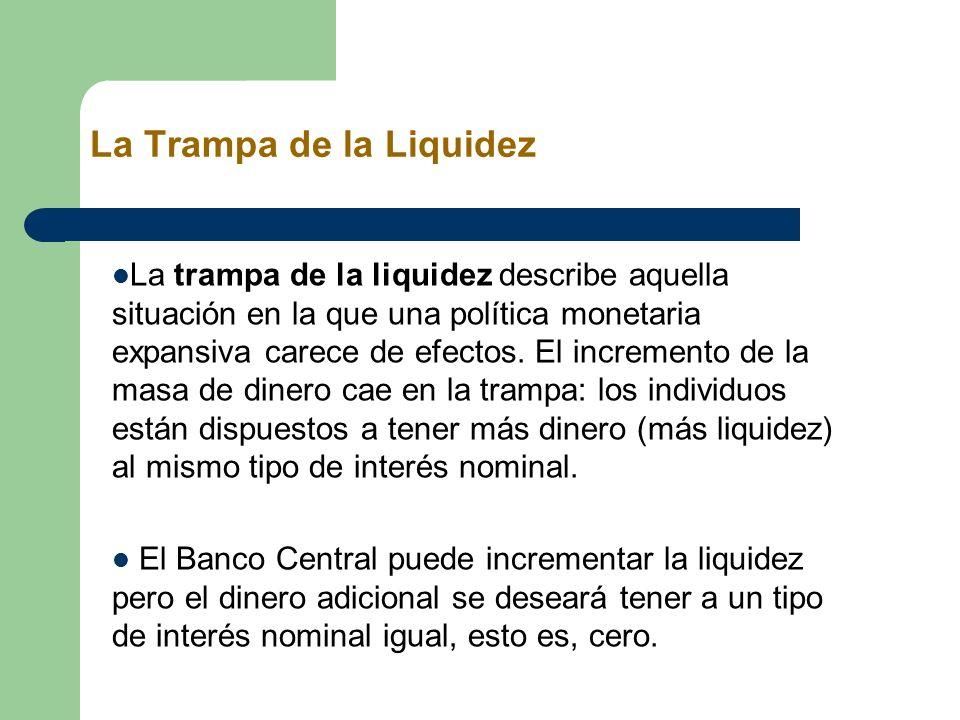 La Trampa de la Liquidez