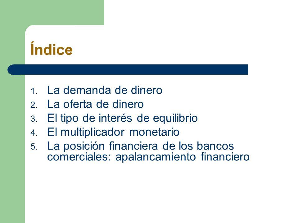 Índice La demanda de dinero La oferta de dinero