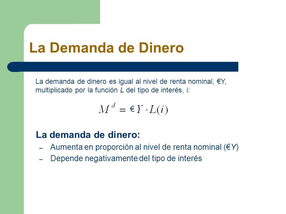La Demanda de Dinero La demanda de dinero: €