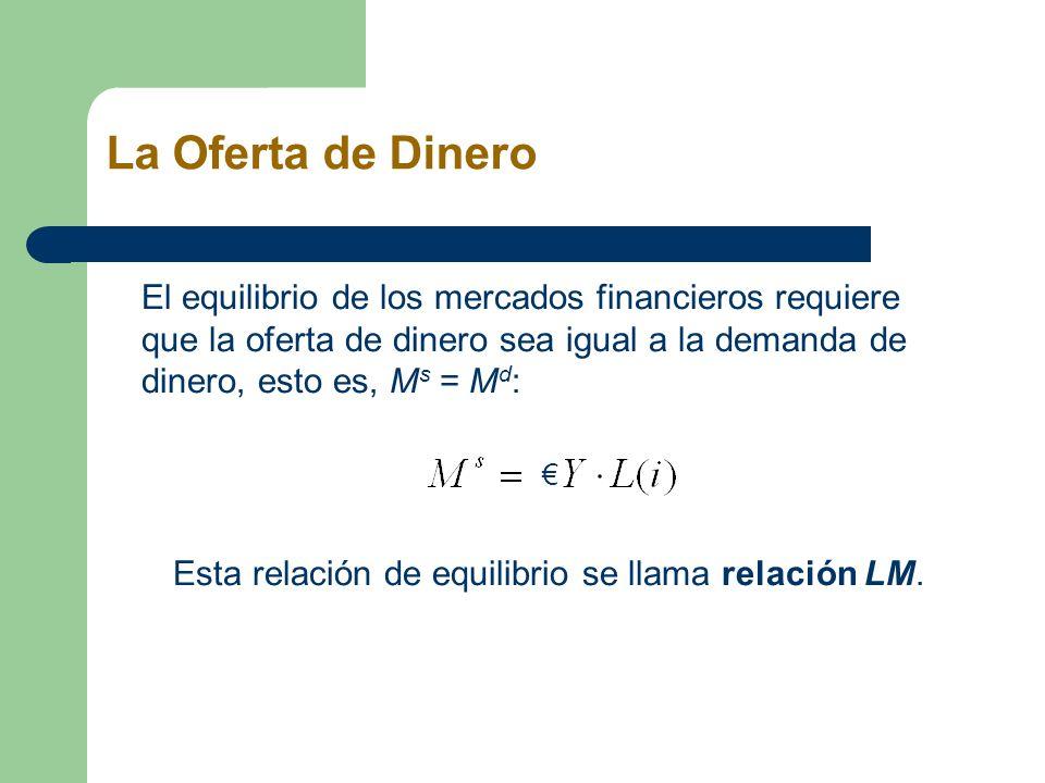 Esta relación de equilibrio se llama relación LM.
