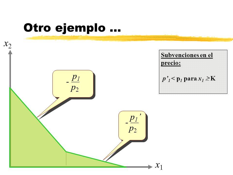 Otro ejemplo … x2 x1 p1 - — p2 p1' - — p2 Subvenciones en el precio: