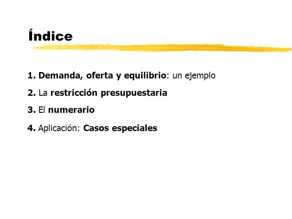 Índice 1. Demanda, oferta y equilibrio: un ejemplo