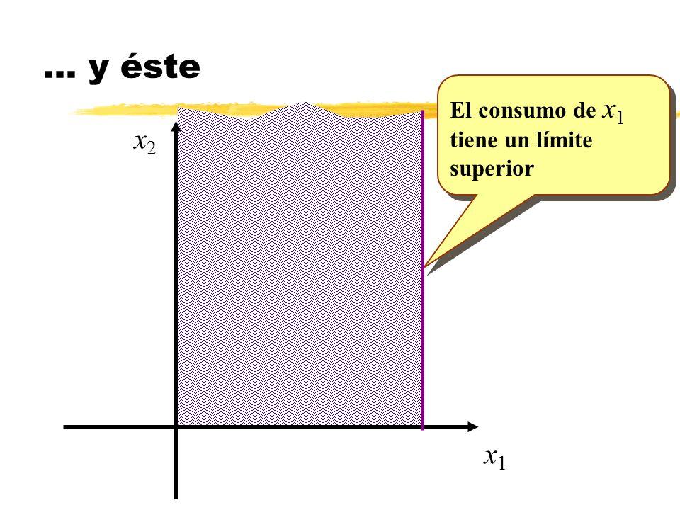 ... y éste El consumo de x1 tiene un límite superior x2 x1