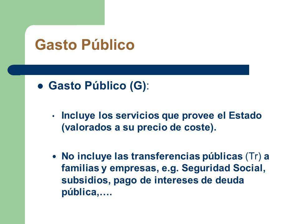 Gasto Público Gasto Público (G):