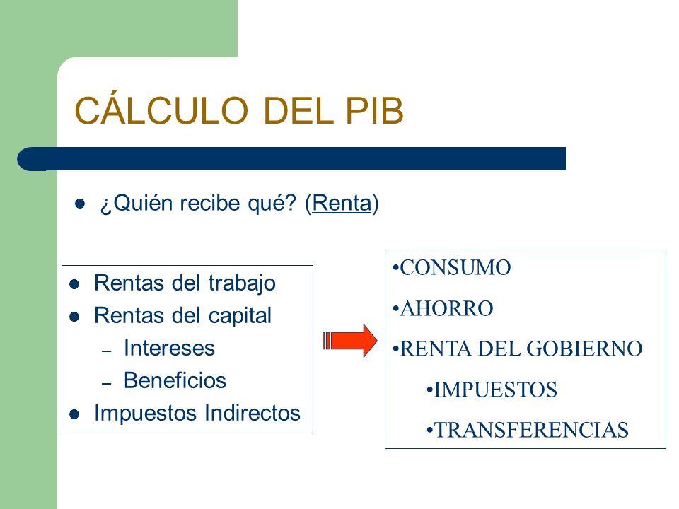 CÁLCULO DEL PIB ¿Quién recibe qué (Renta) CONSUMO AHORRO