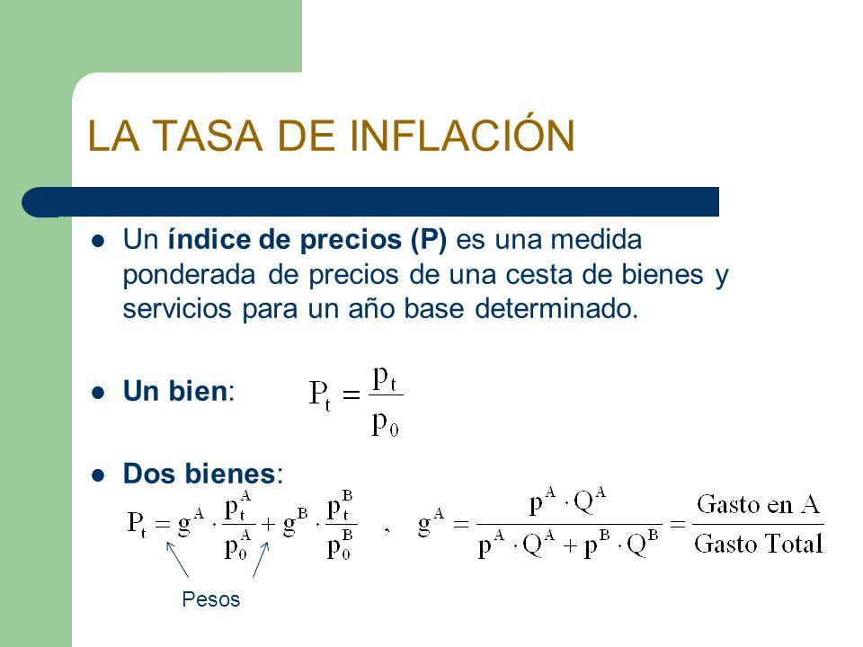LA TASA DE INFLACIÓN Un índice de precios (P) es una medida ponderada de precios de una cesta de bienes y servicios para un año base determinado.