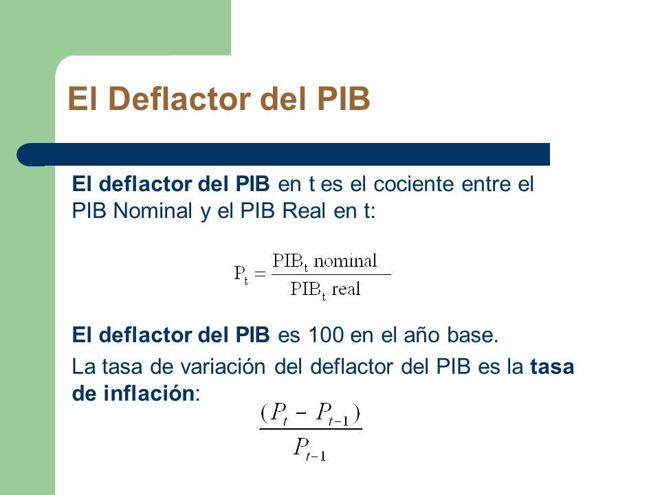 El Deflactor del PIB El deflactor del PIB en t es el cociente entre el PIB Nominal y el PIB Real en t: