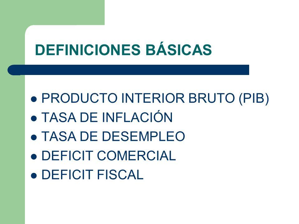 DEFINICIONES BÁSICAS PRODUCTO INTERIOR BRUTO (PIB) TASA DE INFLACIÓN