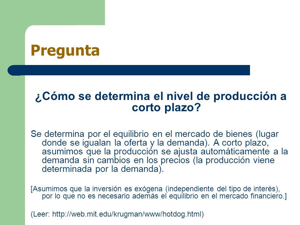 ¿Cómo se determina el nivel de producción a corto plazo