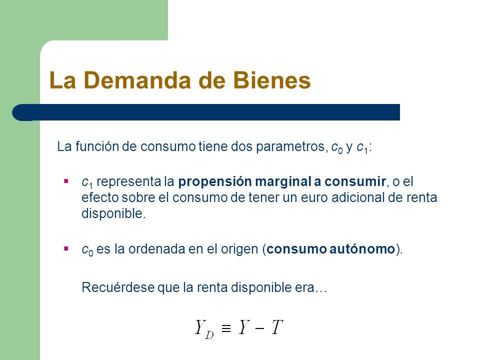 La Demanda de Bienes La función de consumo tiene dos parametros, c0 y c1: