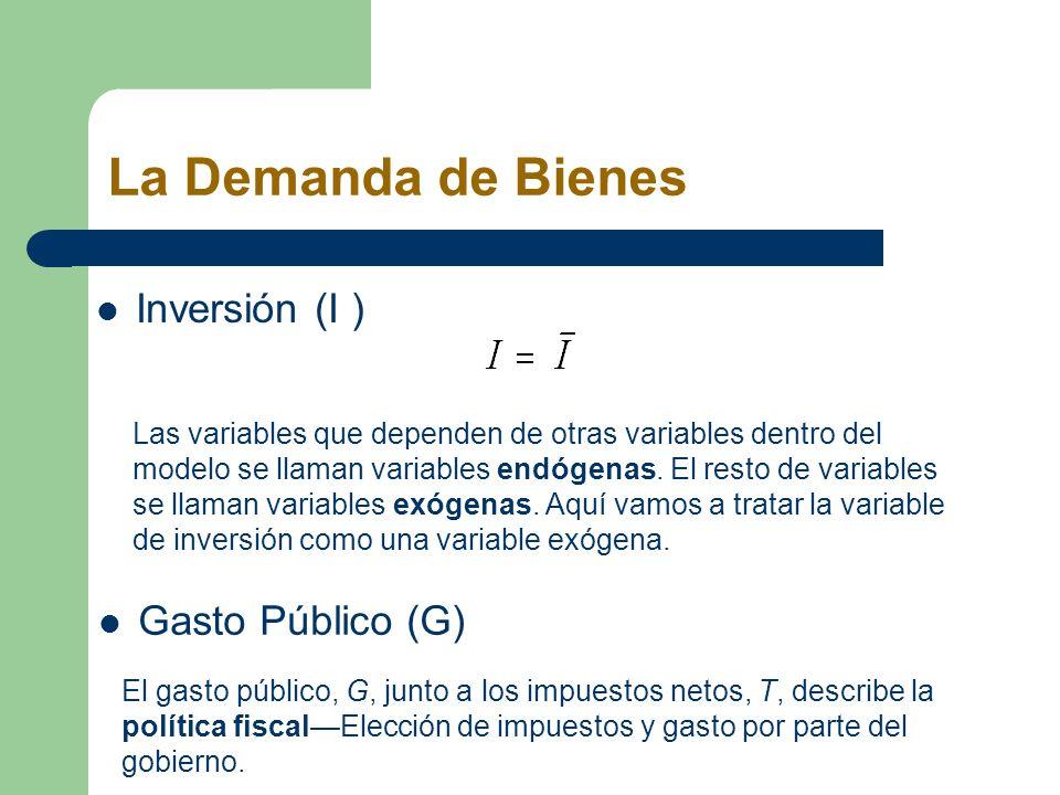 La Demanda de Bienes Inversión (I ) Gasto Público (G)