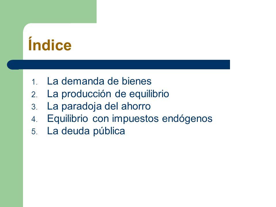Índice La demanda de bienes La producción de equilibrio