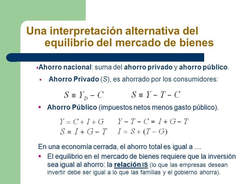 Una interpretación alternativa del equilibrio del mercado de bienes