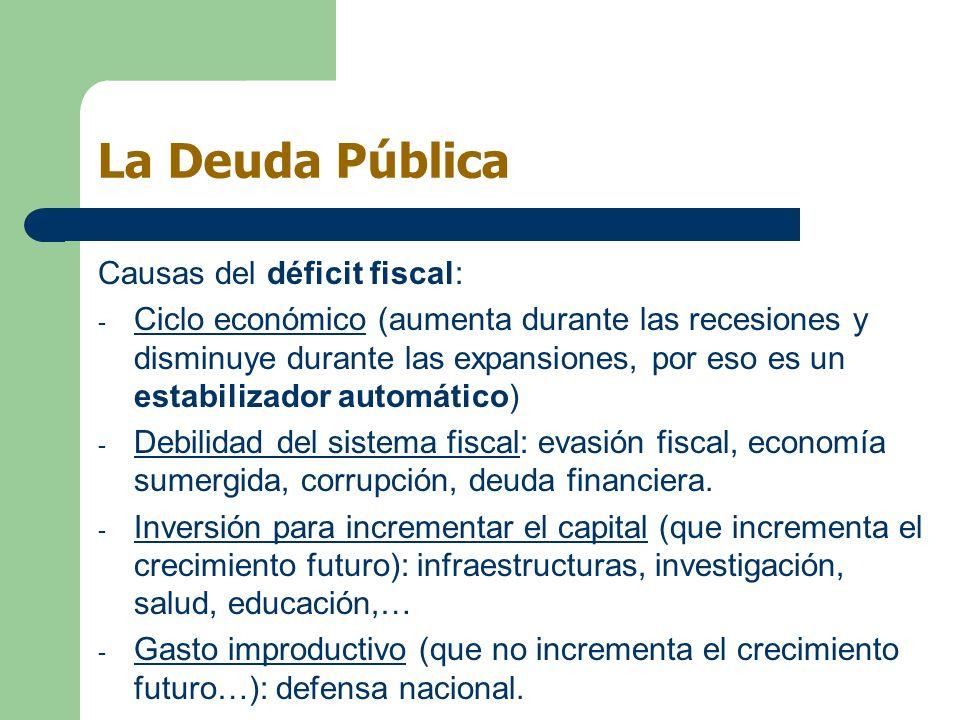 La Deuda Pública Causas del déficit fiscal:
