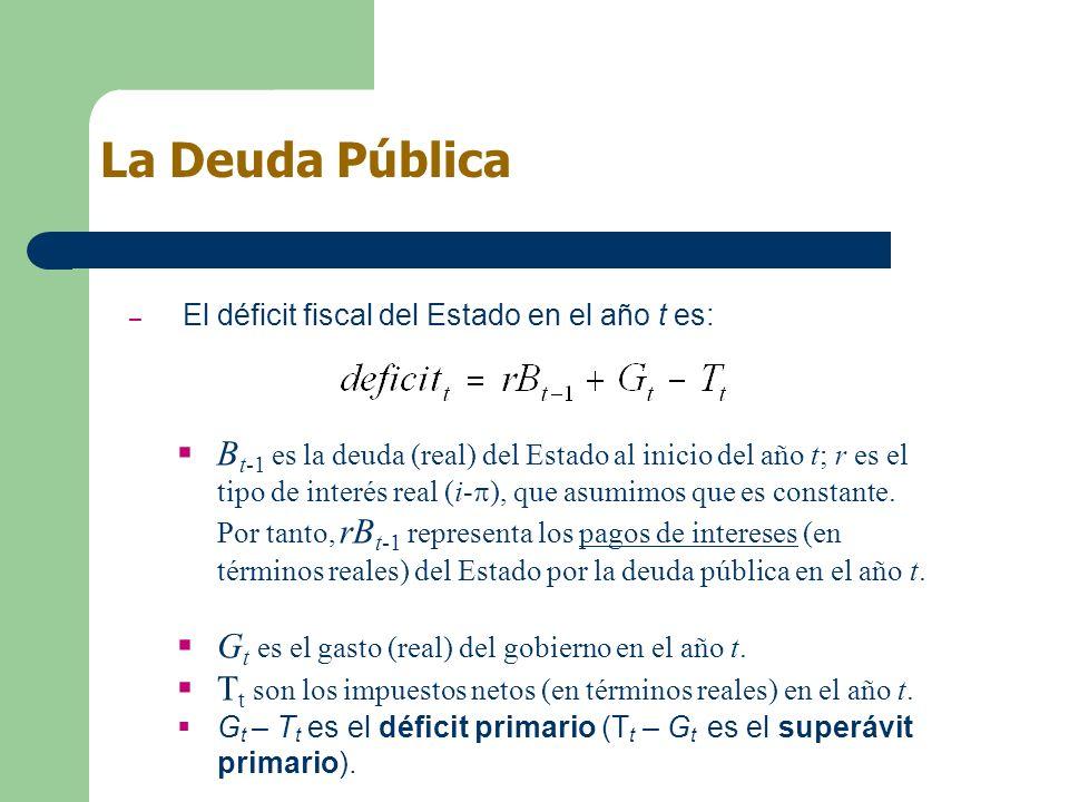 La Deuda Pública El déficit fiscal del Estado en el año t es: