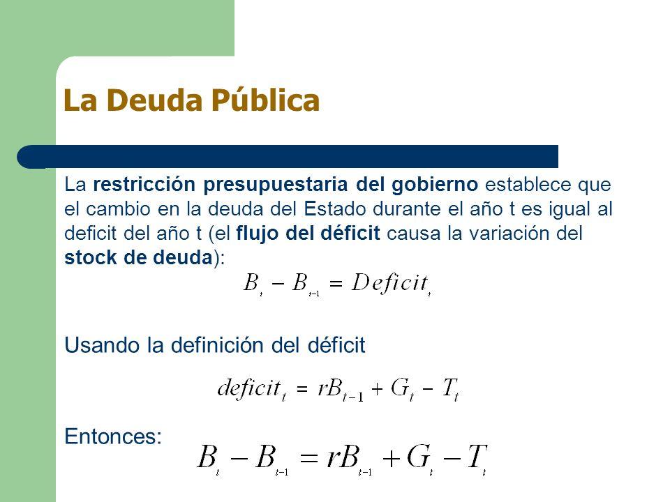 La Deuda Pública Usando la definición del déficit Entonces: