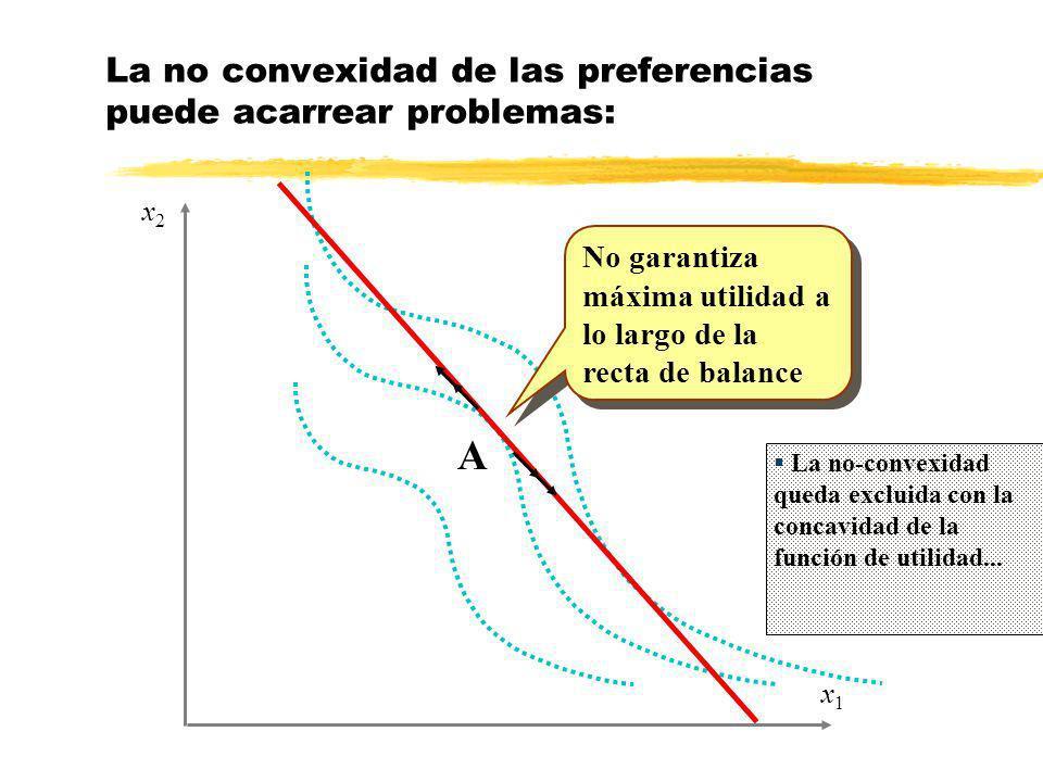 La no convexidad de las preferencias puede acarrear problemas: