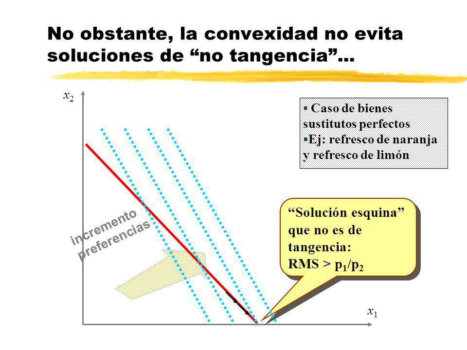 No obstante, la convexidad no evita soluciones de no tangencia ...