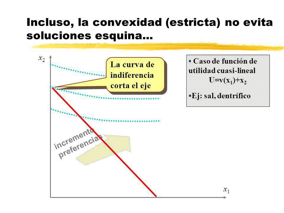 Incluso, la convexidad (estricta) no evita soluciones esquina...